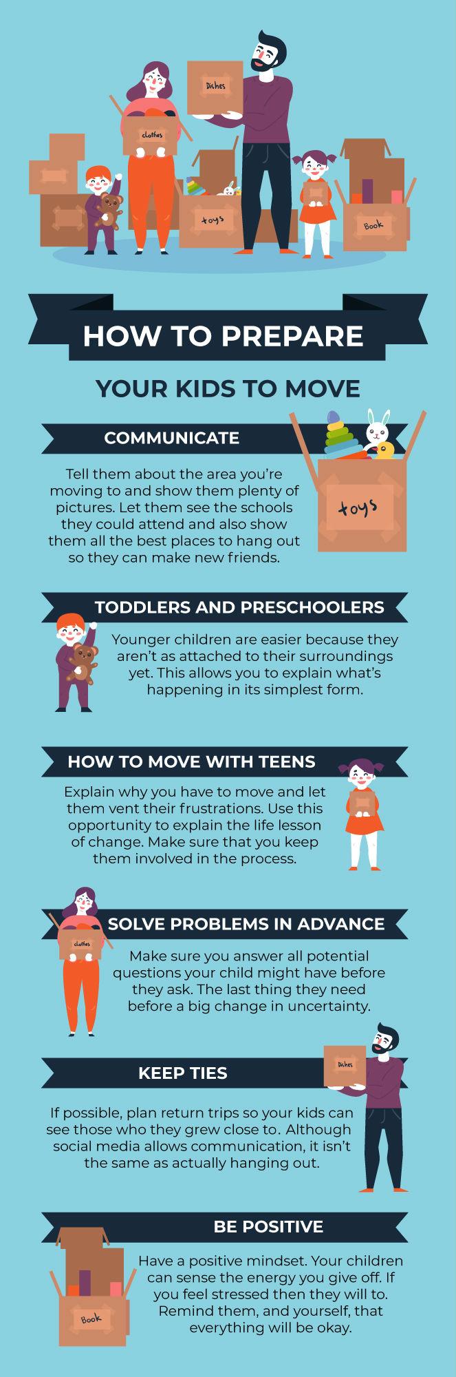 prepare kids for a move